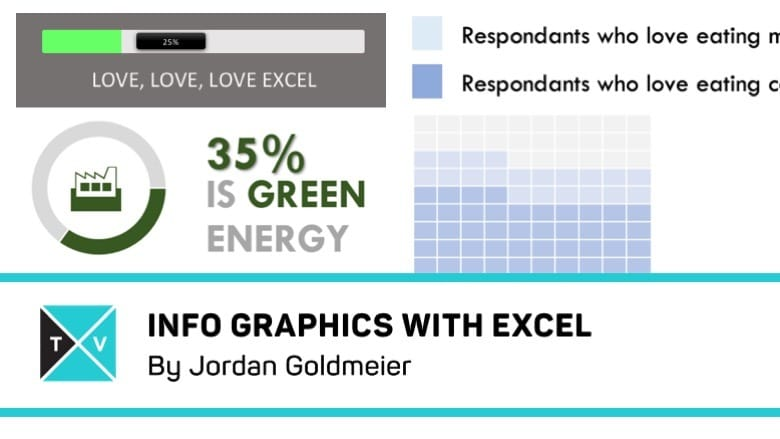Info Graphics with Excel - Excel TV
